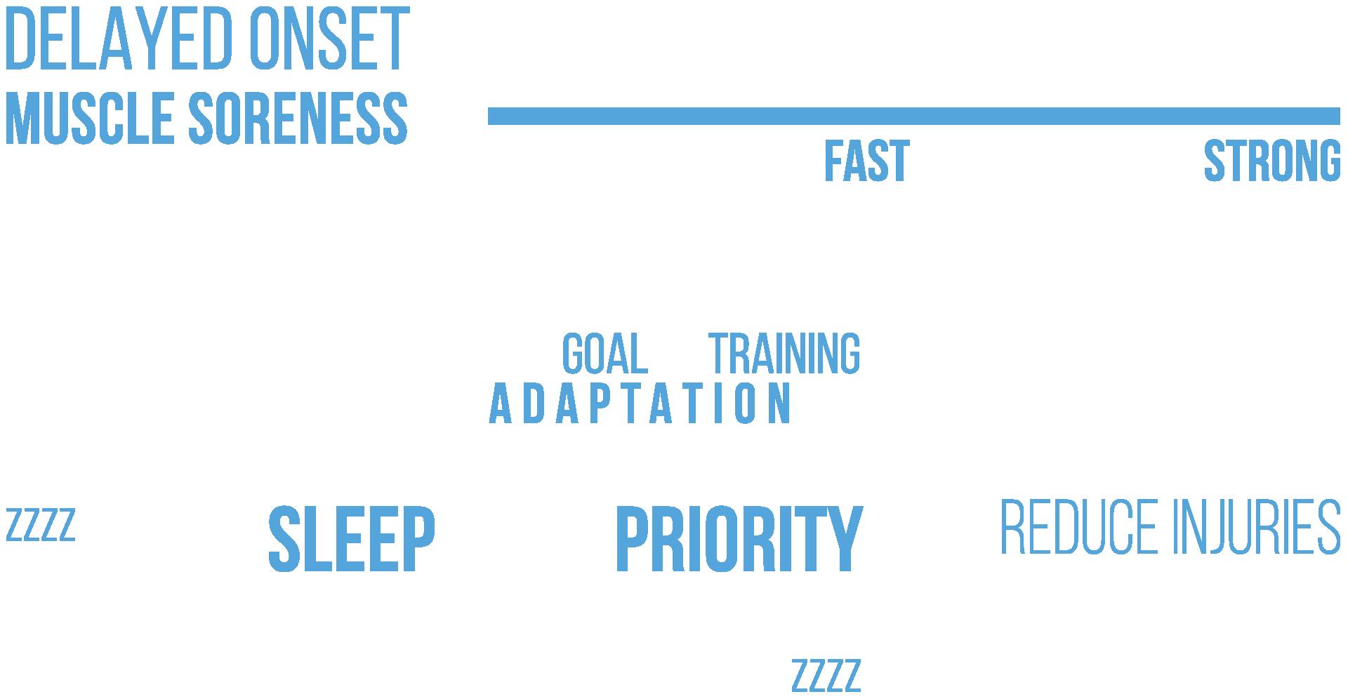Training Facts