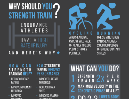 Endurance Athletes & Strength Training