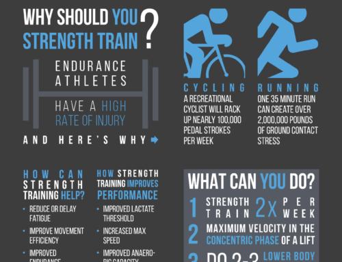 Endurance Athletes & Strength Training